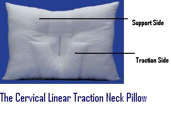 note the two sides of the cervical linear traction neck pillow